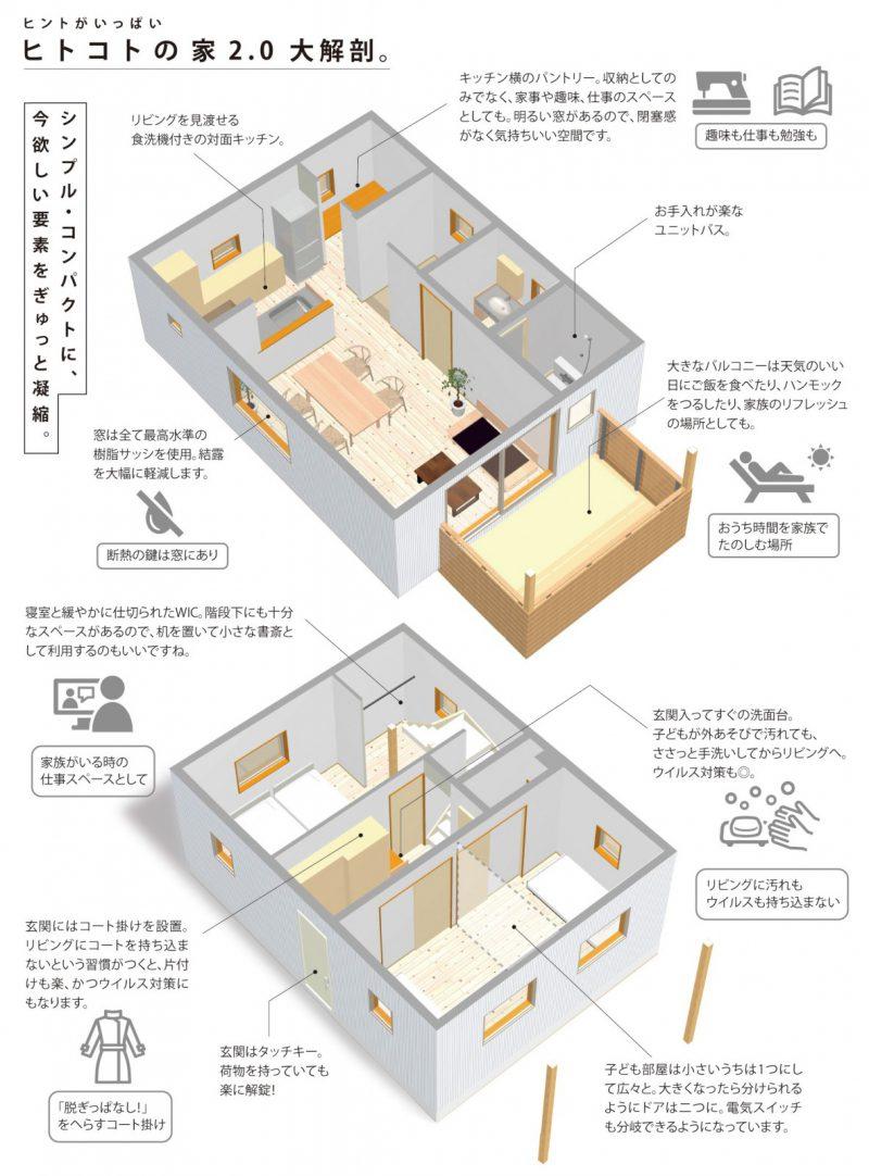 「ヒトコトの家2.0」小さくても広がりを感じられる間取り、居心地の良い設計と素材選び。リモートワークも快適にしてくれるワークスペースも。