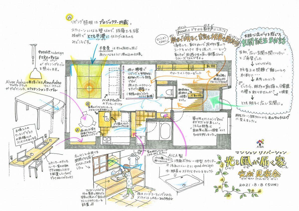 あいばこスタッフによる手描きのプラン紹介図。ぜひ見楽会会場で実際の空間とあわせてご覧ください!